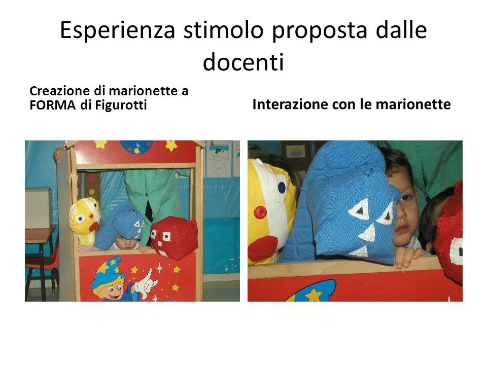 Esperienza stimolo proposta dalle docenti