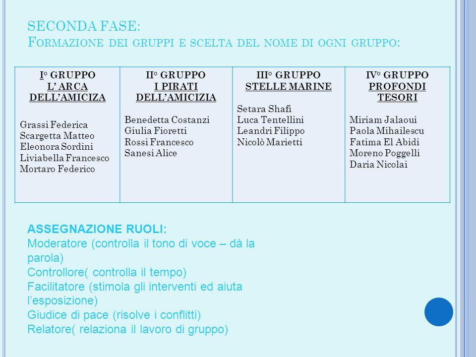 SECONDA FASE: Formazione dei gruppi e scelta del nome di ogni gruppo: