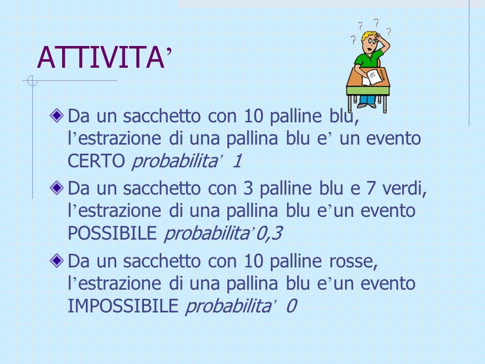ATTIVITA' Da un sacchetto con 10 palline blu, l'estrazione di una pallina blu e' un evento CERTO probabilita' 1.