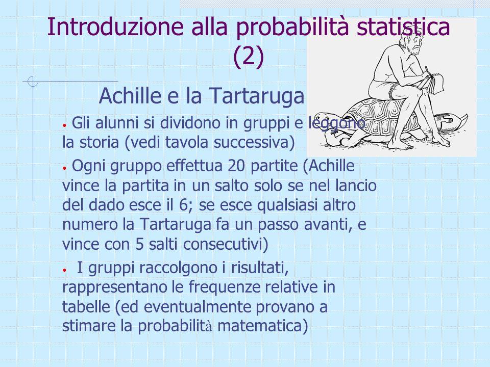Introduzione alla probabilità statistica (2)
