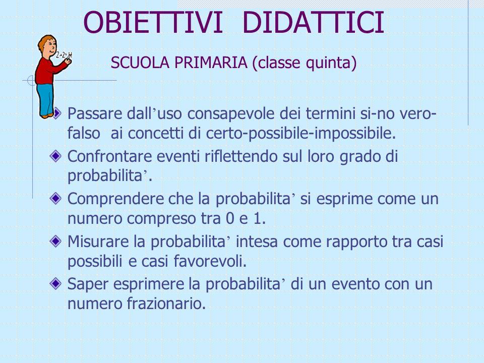 OBIETTIVI DIDATTICI SCUOLA PRIMARIA (classe quinta)