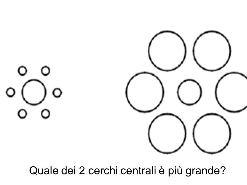 Quale dei 2 cerchi centrali è più grande