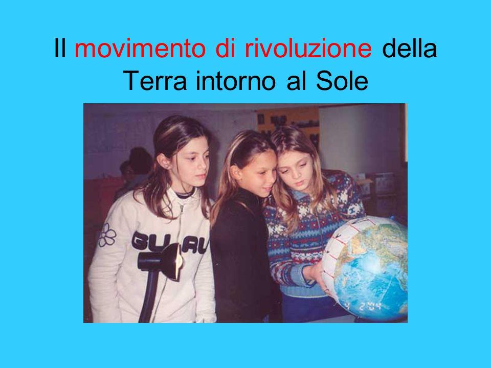 Il movimento di rivoluzione della Terra intorno al Sole