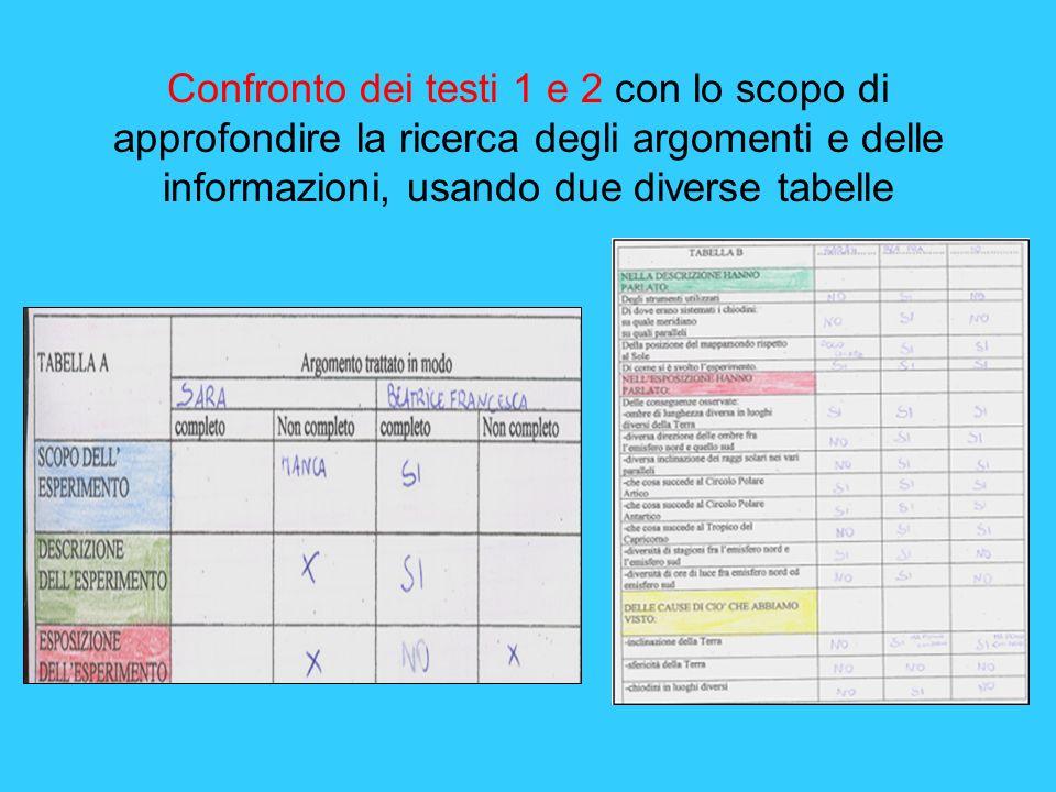 Confronto dei testi 1 e 2 con lo scopo di approfondire la ricerca degli argomenti e delle informazioni, usando due diverse tabelle