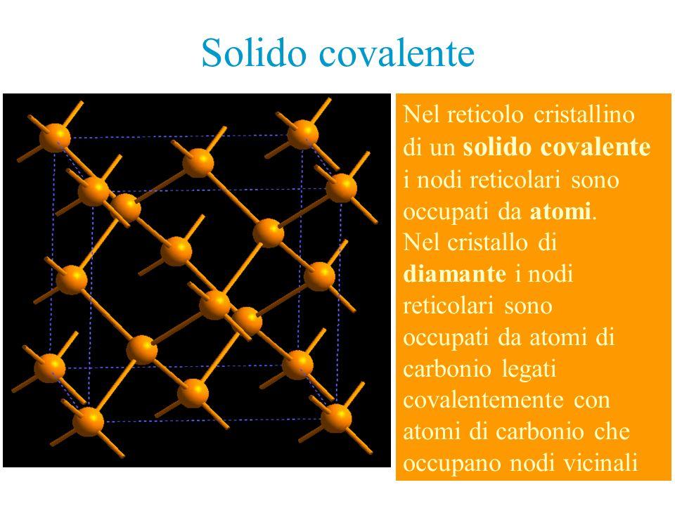 Solido covalente Nel reticolo cristallino di un solido covalente i nodi reticolari sono. occupati da atomi.