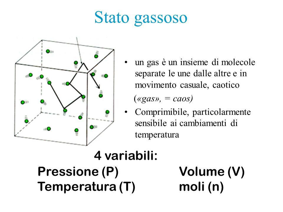 Stato gassoso 4 variabili: Pressione (P) Volume (V)