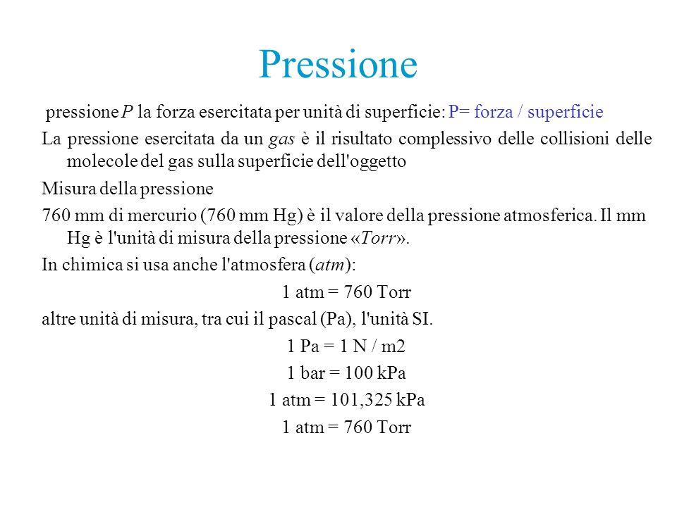 Pressione pressione P la forza esercitata per unità di superficie: P= forza / superficie.