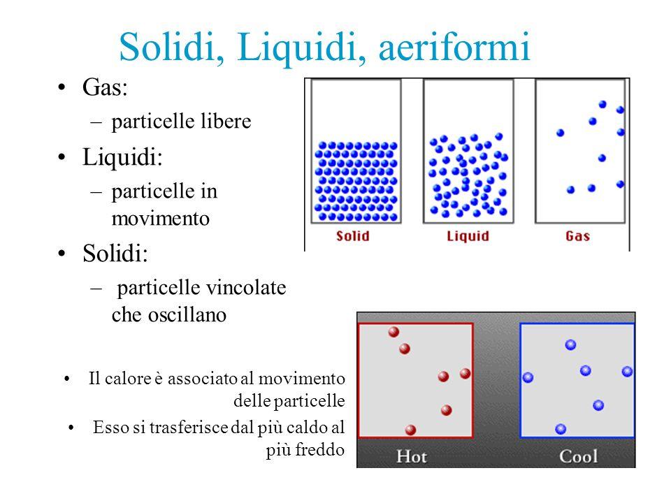 Solidi, Liquidi, aeriformi