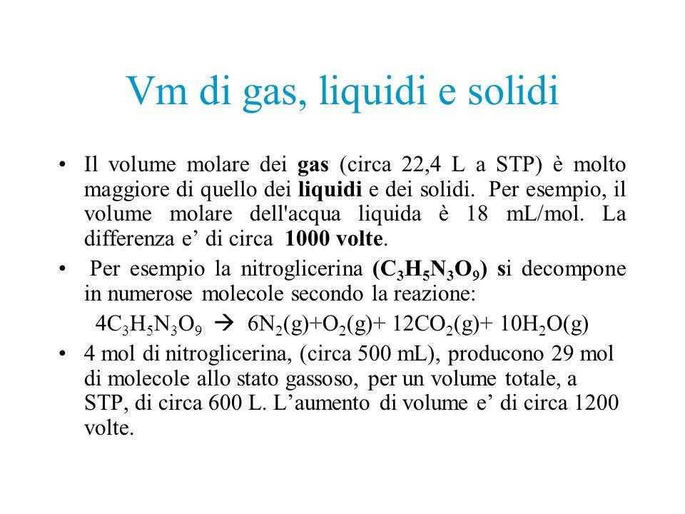 Vm di gas, liquidi e solidi