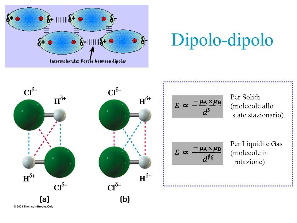 Dipolo-dipolo /6 Per Solidi (molecole allo stato stazionario)