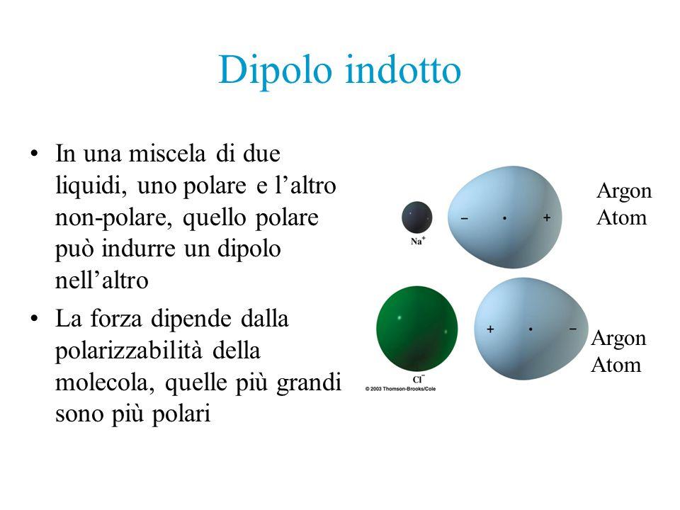 Dipolo indotto In una miscela di due liquidi, uno polare e l'altro non-polare, quello polare può indurre un dipolo nell'altro.
