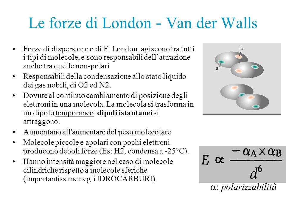 Le forze di London - Van der Walls