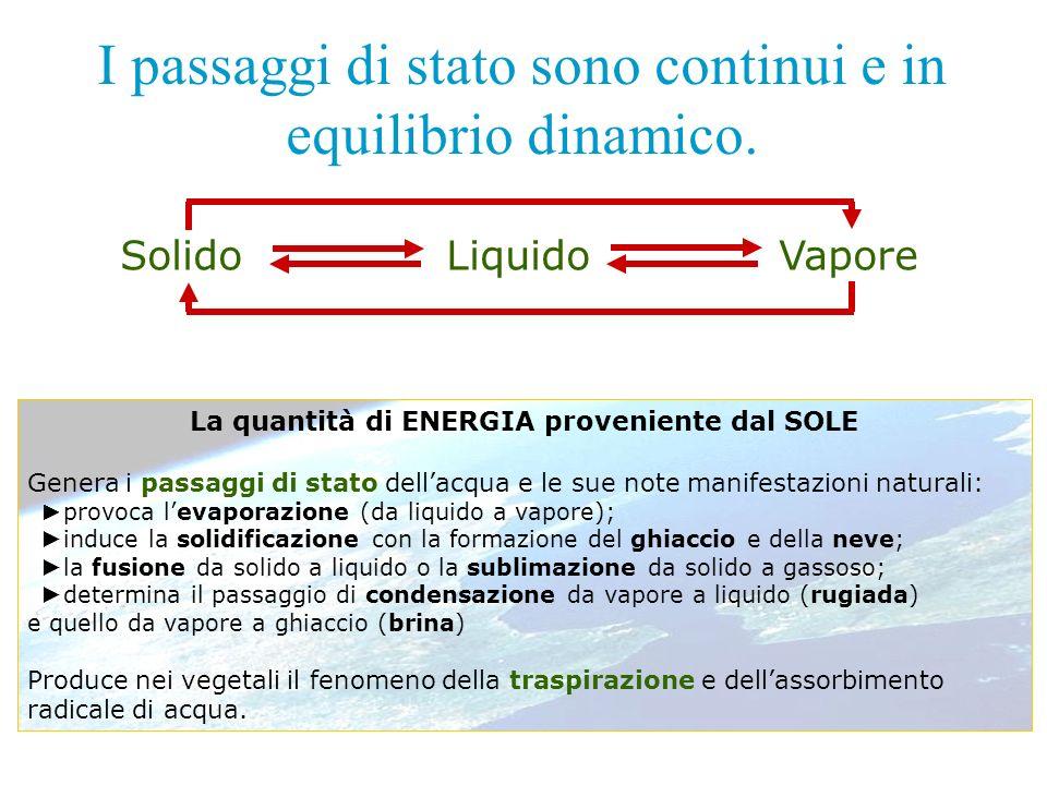 La quantità di ENERGIA proveniente dal SOLE