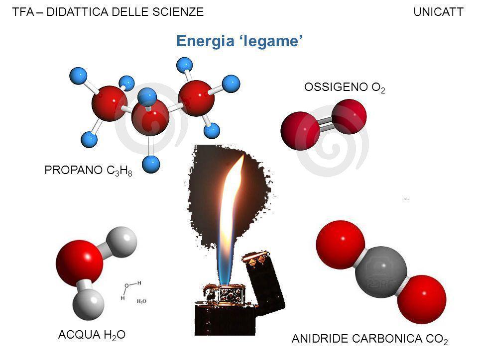 Energia 'legame' TFA – DIDATTICA DELLE SCIENZE UNICATT OSSIGENO O2
