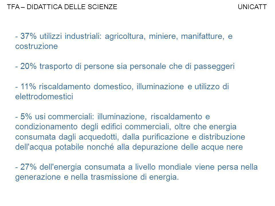 - 20% trasporto di persone sia personale che di passeggeri