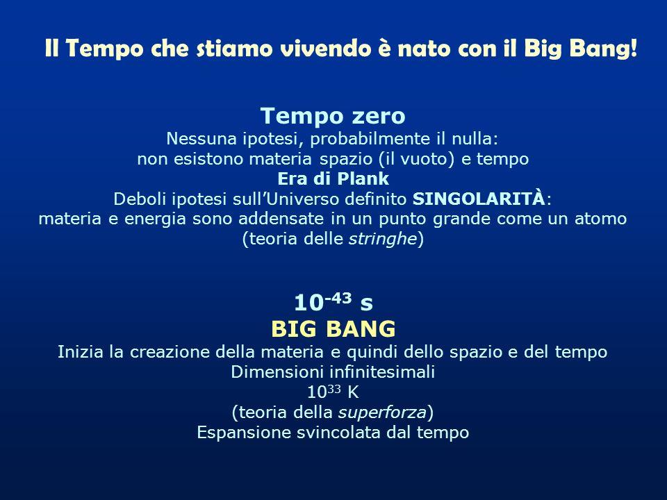 Il Tempo che stiamo vivendo è nato con il Big Bang!