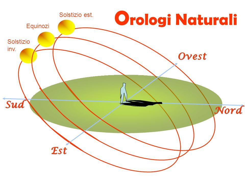 Orologi Naturali Ovest Sud Nord Est Solstizio est. Equinozi Solstizio