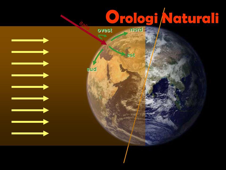 Orologi Naturali italia ovest nord est sud