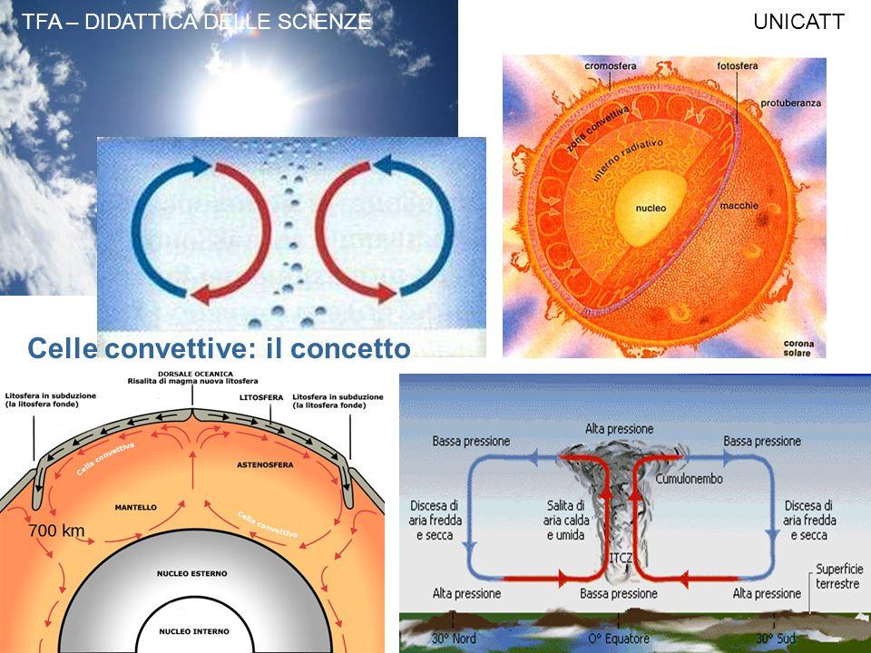Celle convettive: il concetto