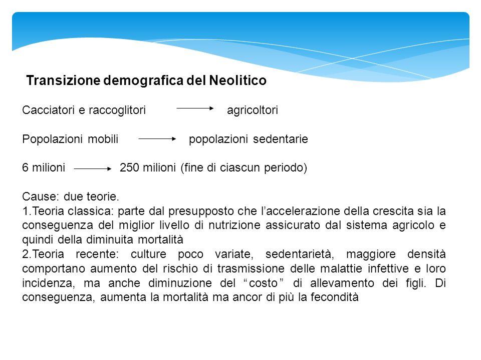 Transizione demografica del Neolitico