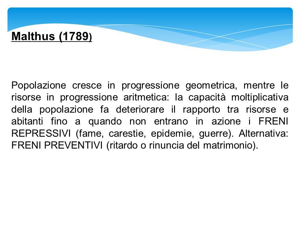 Malthus (1789)