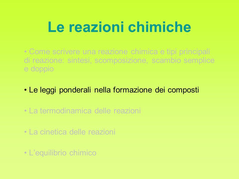 Le reazioni chimiche Come scrivere una reazione chimica e tipi principali di reazione: sintesi, scomposizione, scambio semplice e doppio.