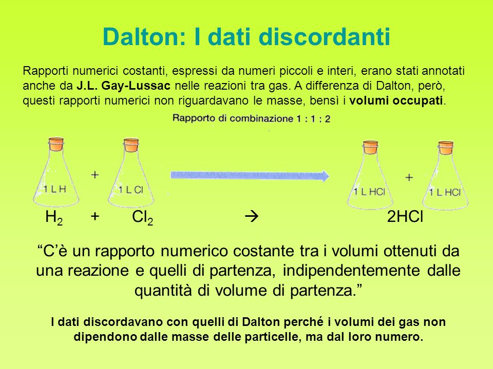 Dalton: I dati discordanti