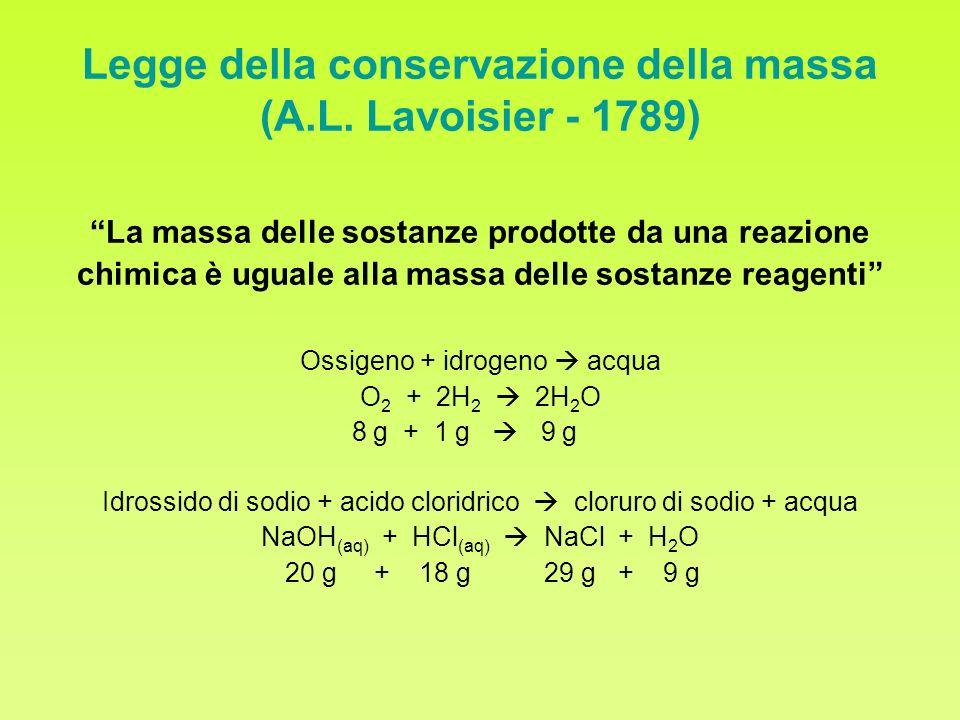 Legge della conservazione della massa (A.L. Lavoisier - 1789)