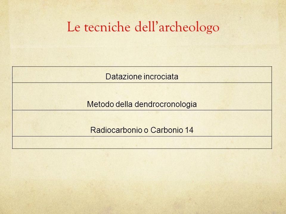 Le tecniche dell'archeologo