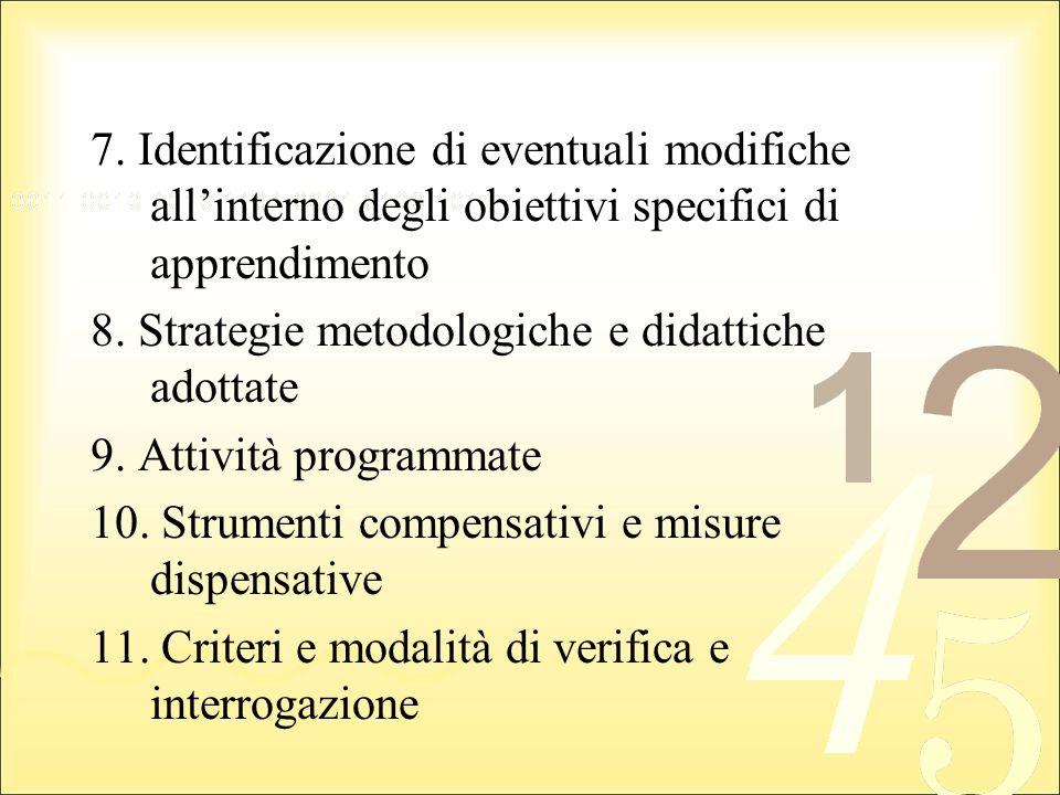 7. Identificazione di eventuali modifiche all'interno degli obiettivi specifici di apprendimento 8.