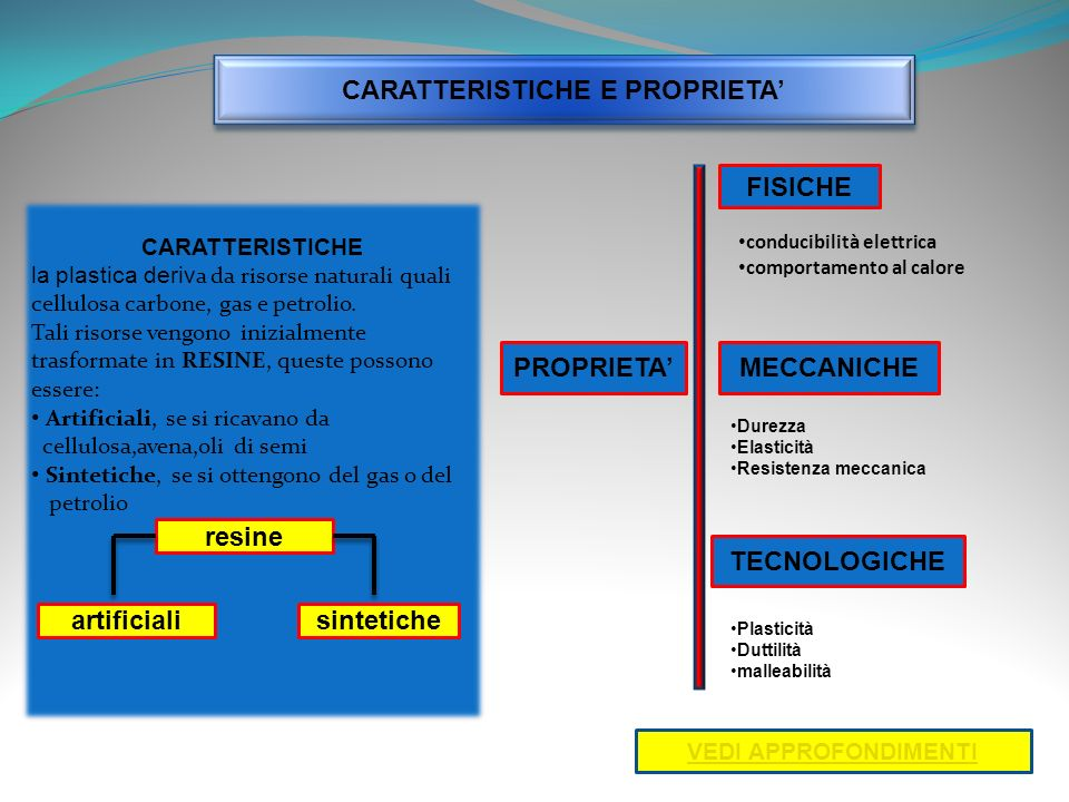 CARATTERISTICHE E PROPRIETA'