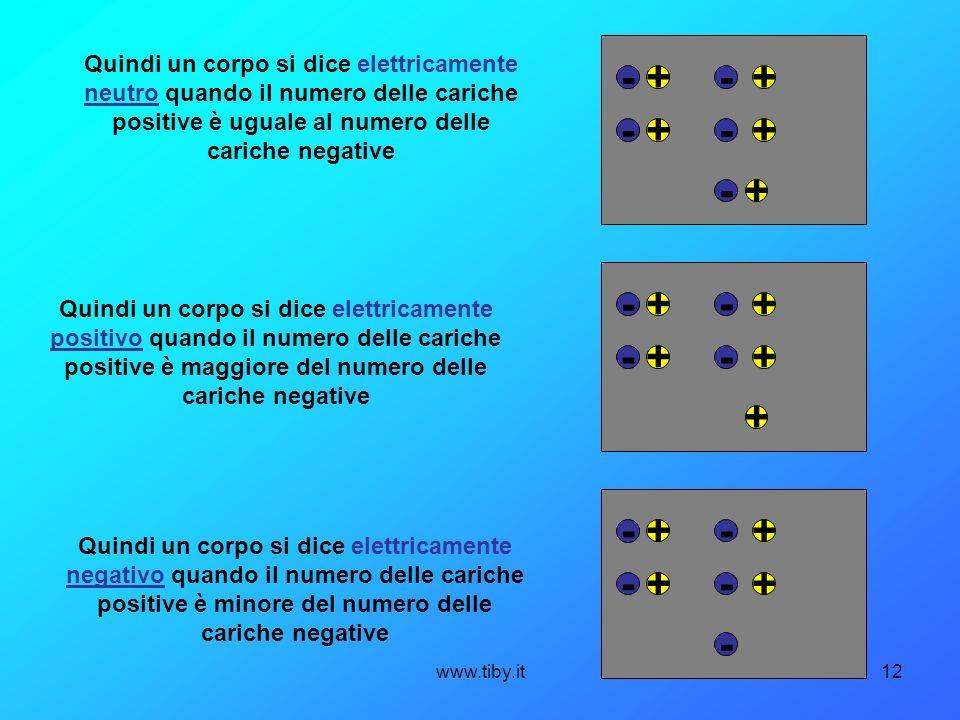 - + Quindi un corpo si dice elettricamente neutro quando il numero delle cariche positive è uguale al numero delle cariche negative.