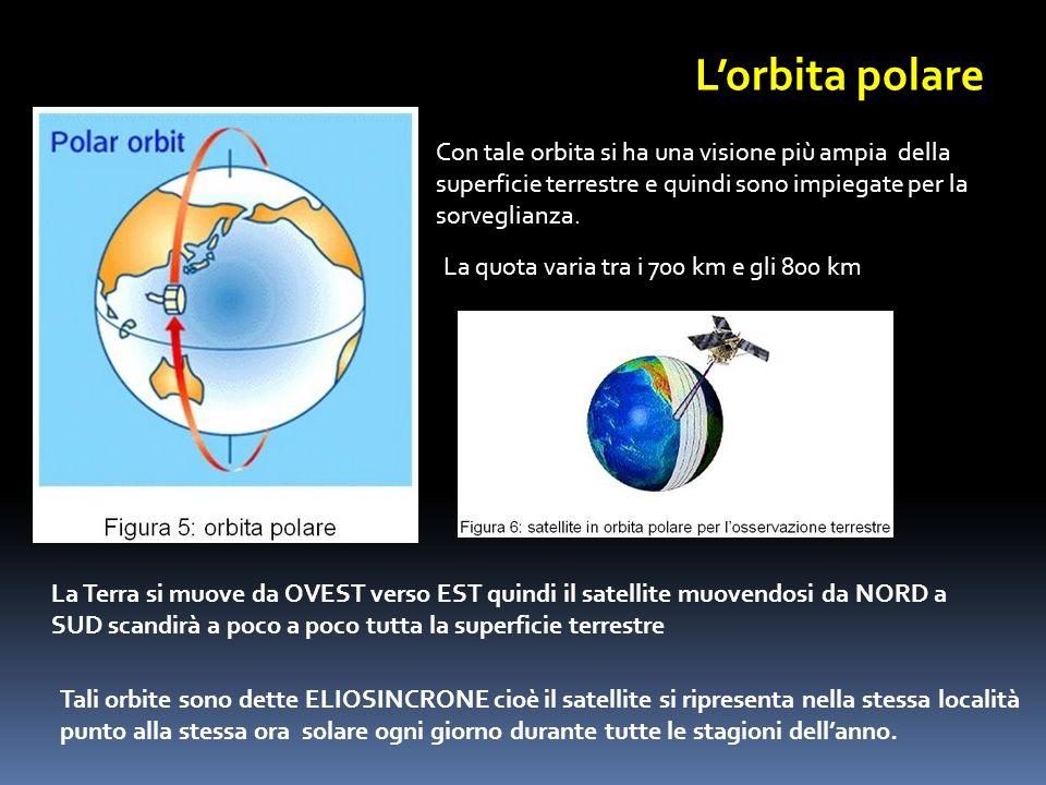 L'orbita polareCon tale orbita si ha una visione più ampia della superficie terrestre e quindi sono impiegate per la sorveglianza.