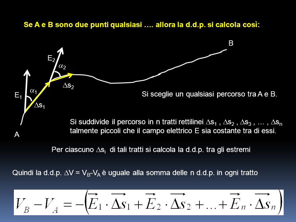 Se A e B sono due punti qualsiasi …. allora la d.d.p. si calcola così: