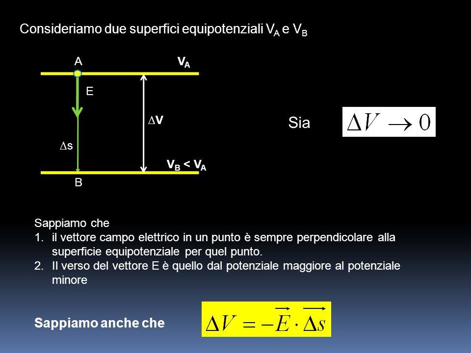 Sia Consideriamo due superfici equipotenziali VA e VB