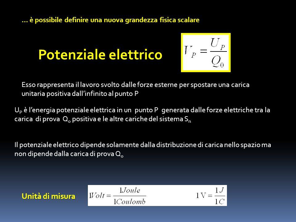 Potenziale elettrico Unità di misura
