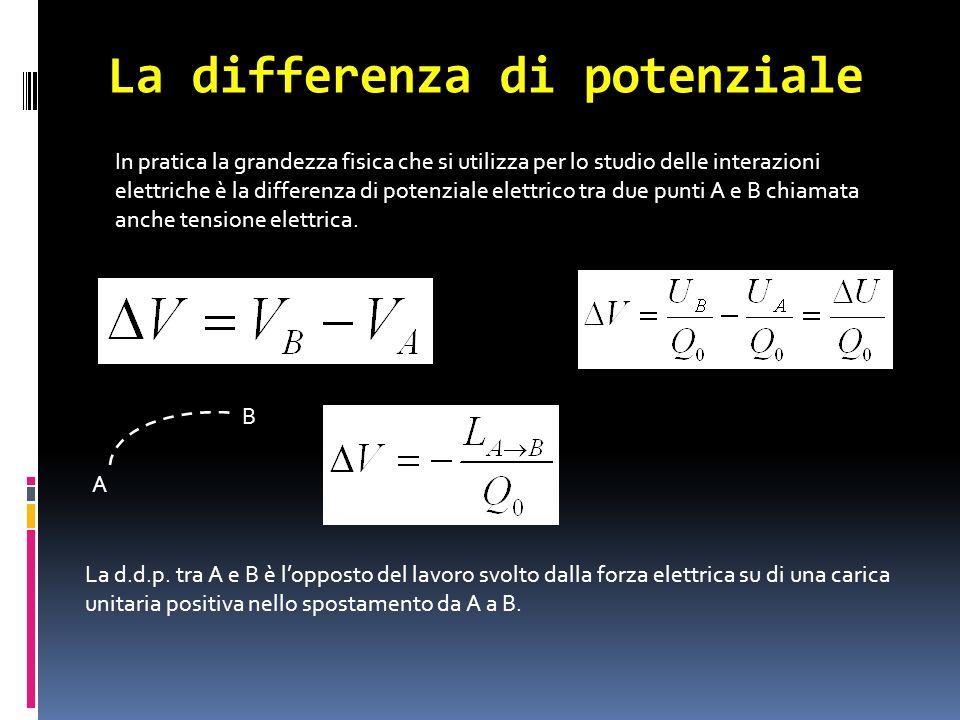 La differenza di potenziale