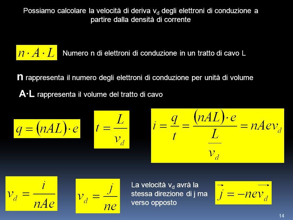 Possiamo calcolare la velocità di deriva vd degli elettroni di conduzione a partire dalla densità di corrente