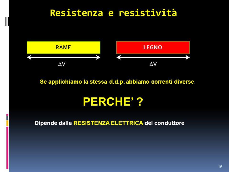 Resistenza e resistività