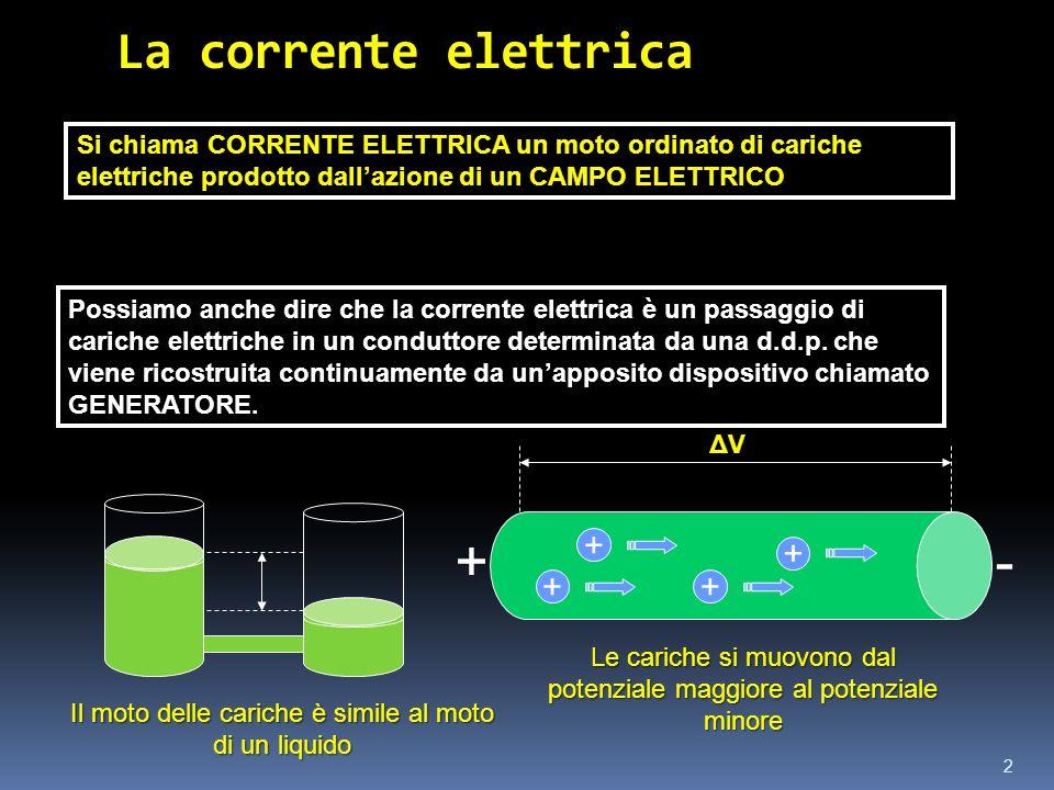 - La corrente elettrica +