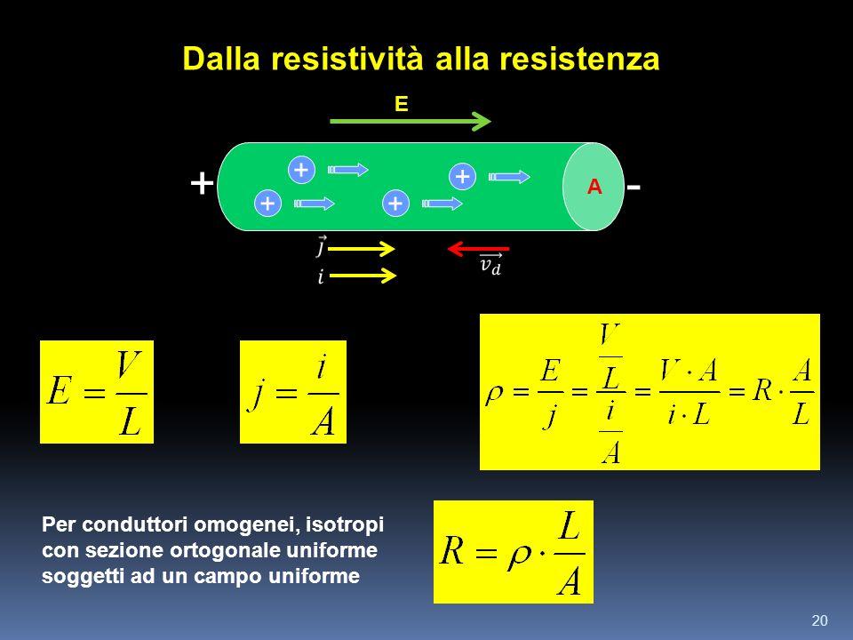 - Dalla resistività alla resistenza + E A