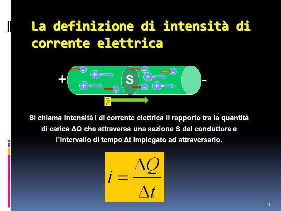 La definizione di intensità di corrente elettrica