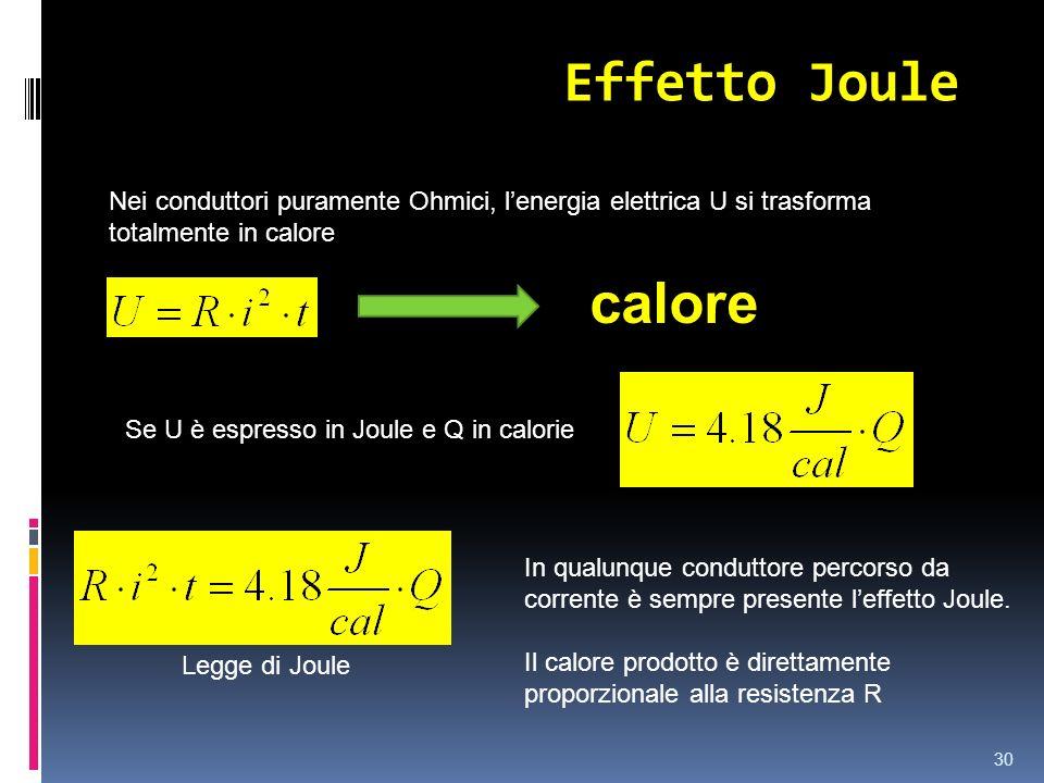 Effetto Joule Nei conduttori puramente Ohmici, l'energia elettrica U si trasforma totalmente in calore.