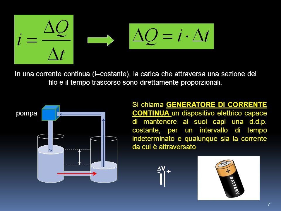 In una corrente continua (i=costante), la carica che attraversa una sezione del filo e il tempo trascorso sono direttamente proporzionali.