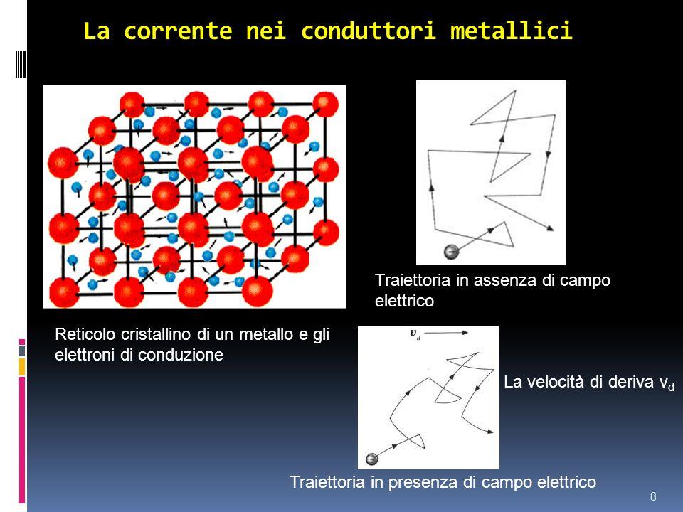 La corrente nei conduttori metallici