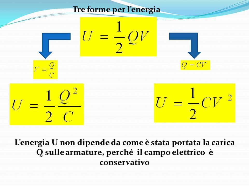 Tre forme per l'energia