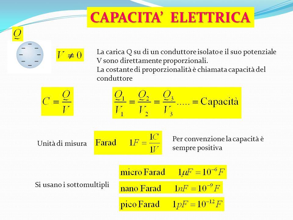 CAPACITA' ELETTRICA La carica Q su di un conduttore isolato e il suo potenziale V sono direttamente proporzionali.