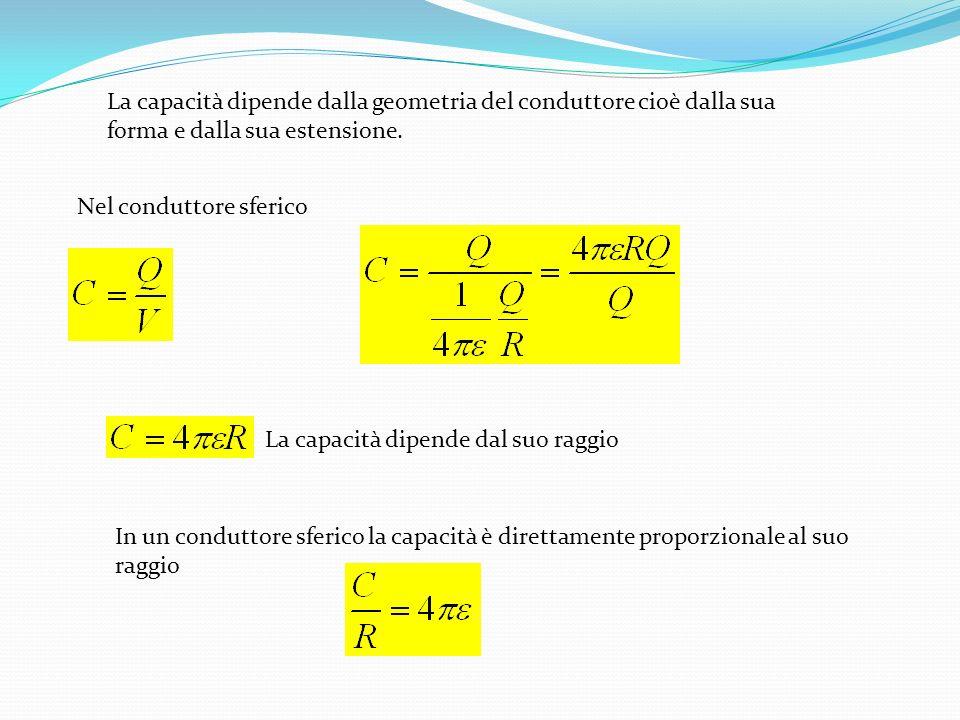 La capacità dipende dalla geometria del conduttore cioè dalla sua forma e dalla sua estensione.
