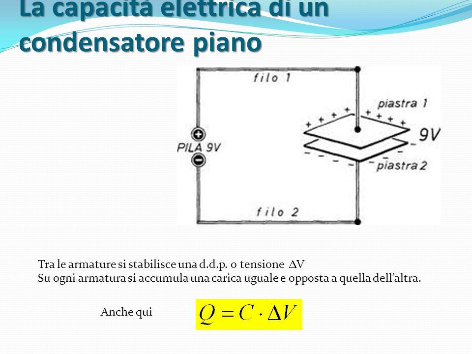 La capacità elettrica di un condensatore piano