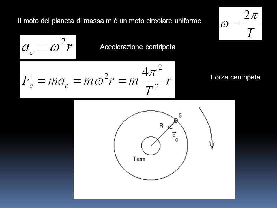 Il moto del pianeta di massa m è un moto circolare uniforme